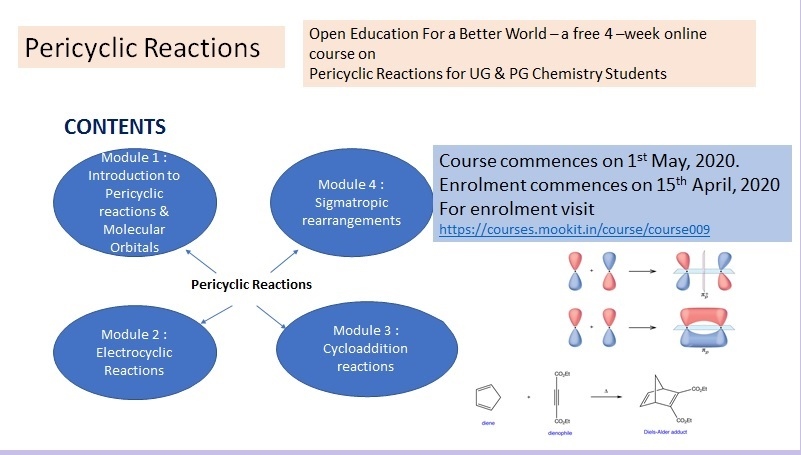 The image gives the different modules in the course on pericyclic reactions